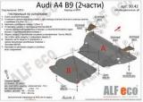 ALF.30.42 Защита картера и КПП Audi A4 B9