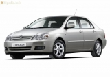 Защита картера Corolla